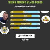 Patrick Madden vs Joe Dodoo h2h player stats