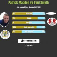 Patrick Madden vs Paul Smyth h2h player stats