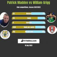 Patrick Madden vs William Grigg h2h player stats