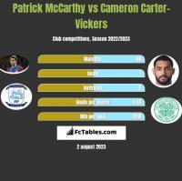 Patrick McCarthy vs Cameron Carter-Vickers h2h player stats