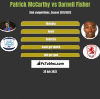Patrick McCarthy vs Darnell Fisher h2h player stats