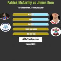 Patrick McCarthy vs James Bree h2h player stats