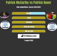 Patrick McCarthy vs Patrick Bauer h2h player stats