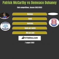 Patrick McCarthy vs Demeaco Duhaney h2h player stats