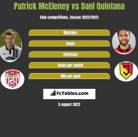 Patrick McEleney vs Dani Quintana h2h player stats