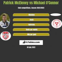 Patrick McEleney vs Michael O'Connor h2h player stats
