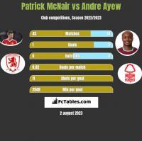 Patrick McNair vs Andre Ayew h2h player stats
