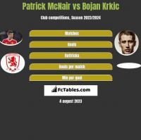 Patrick McNair vs Bojan Krkic h2h player stats