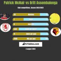 Patrick McNair vs Britt Assombalonga h2h player stats