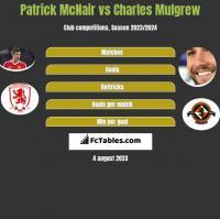 Patrick McNair vs Charles Mulgrew h2h player stats