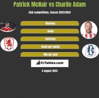 Patrick McNair vs Charlie Adam h2h player stats
