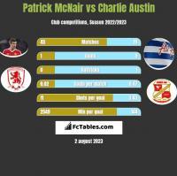 Patrick McNair vs Charlie Austin h2h player stats