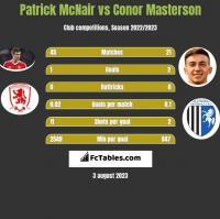 Patrick McNair vs Conor Masterson h2h player stats