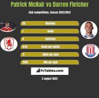 Patrick McNair vs Darren Fletcher h2h player stats