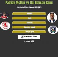 Patrick McNair vs Hal Robson-Kanu h2h player stats