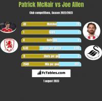 Patrick McNair vs Joe Allen h2h player stats