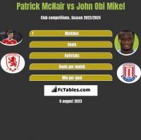 Patrick McNair vs John Obi Mikel h2h player stats