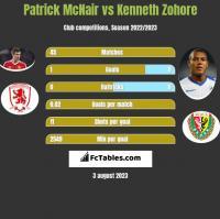 Patrick McNair vs Kenneth Zohore h2h player stats