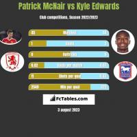 Patrick McNair vs Kyle Edwards h2h player stats