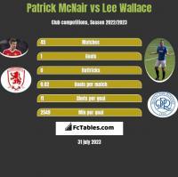 Patrick McNair vs Lee Wallace h2h player stats