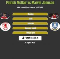 Patrick McNair vs Marvin Johnson h2h player stats