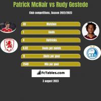 Patrick McNair vs Rudy Gestede h2h player stats