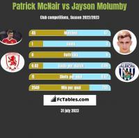 Patrick McNair vs Jayson Molumby h2h player stats