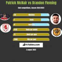Patrick McNair vs Brandon Fleming h2h player stats