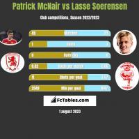 Patrick McNair vs Lasse Soerensen h2h player stats