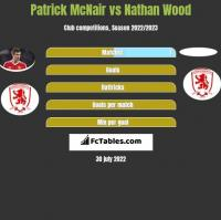 Patrick McNair vs Nathan Wood h2h player stats