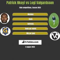 Patrick Nkoyi vs Logi Valgardsson h2h player stats