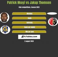 Patrick Nkoyi vs Jakup Thomsen h2h player stats