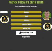 Patrick O'Neal vs Chris Smith h2h player stats