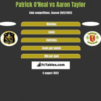 Patrick O'Neal vs Aaron Taylor h2h player stats