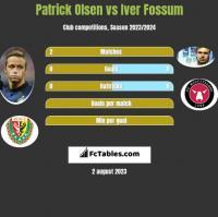 Patrick Olsen vs Iver Fossum h2h player stats