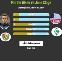 Patrick Olsen vs Jens Stage h2h player stats