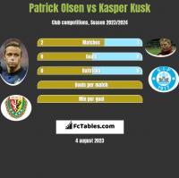 Patrick Olsen vs Kasper Kusk h2h player stats