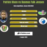 Patrick Olsen vs Rasmus Falk Jensen h2h player stats