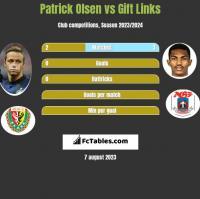 Patrick Olsen vs Gift Links h2h player stats