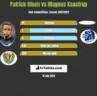 Patrick Olsen vs Magnus Kaastrup h2h player stats