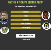 Patrick Olsen vs Clinton Antwi h2h player stats