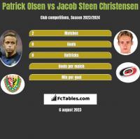 Patrick Olsen vs Jacob Steen Christensen h2h player stats