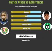 Patrick Olsen vs Abu Francis h2h player stats