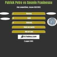 Patrick Petre vs Cosmin Frasinescu h2h player stats