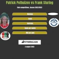 Patrick Pothuizen vs Frank Sturing h2h player stats
