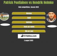 Patrick Poutiainen vs Hendrik Helmke h2h player stats