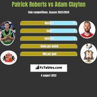 Patrick Roberts vs Adam Clayton h2h player stats
