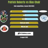Patrick Roberts vs Ilias Chair h2h player stats