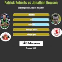 Patrick Roberts vs Jonathan Howson h2h player stats