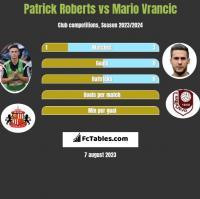 Patrick Roberts vs Mario Vrancic h2h player stats
